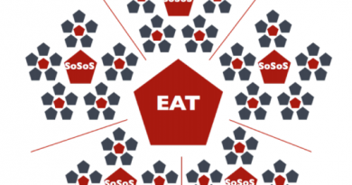 Diagramme montrant un EAT coordonnant 5 groupes de 25 équipes